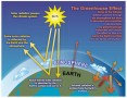 Labelled Diagram Of Global Warming