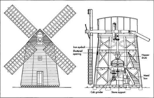 Labelled Diagram Of Windmill Wind Turbine 1000w For Home Use Vertical Wind Turbine