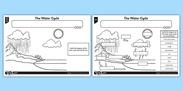 water cycle diagram worksheet to label made by creative. Black Bedroom Furniture Sets. Home Design Ideas