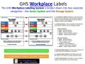 Ghs Workplace Label Requirements