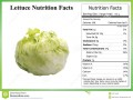 Lettuce Nutrition Label