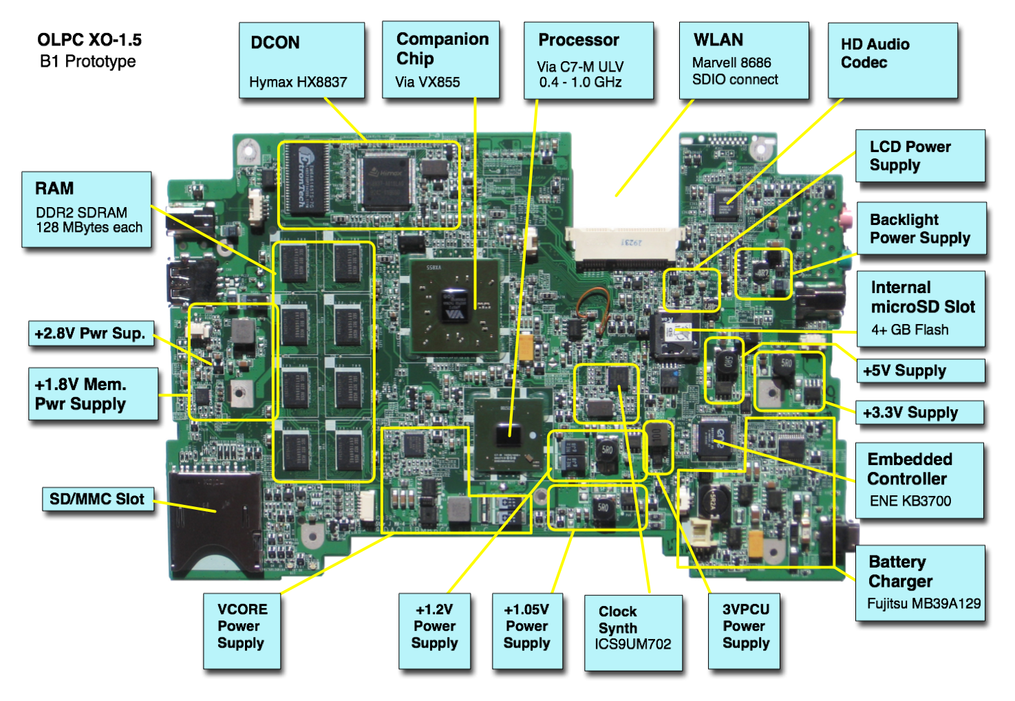 Admirable Laptop Diagram Labeled 57B3522710465D9C358Ec1C792B61796 Made By Wiring Digital Resources Almabapapkbiperorg